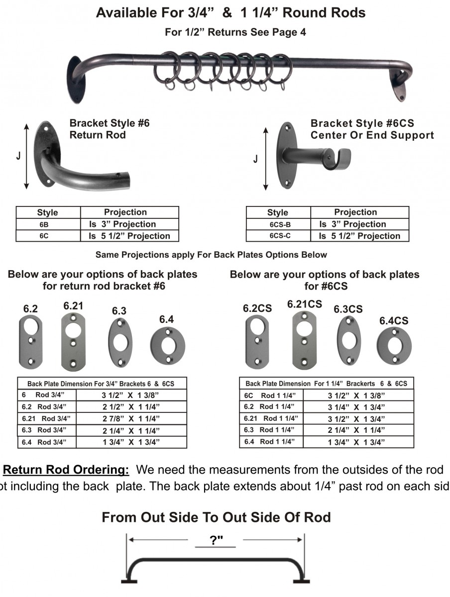 Return Rod Brackets